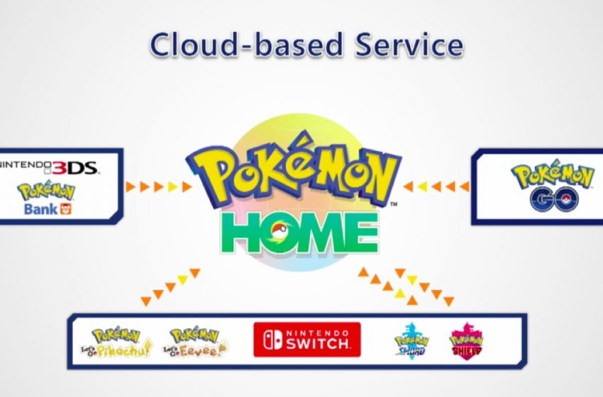 How to create labels in Pokémon Home